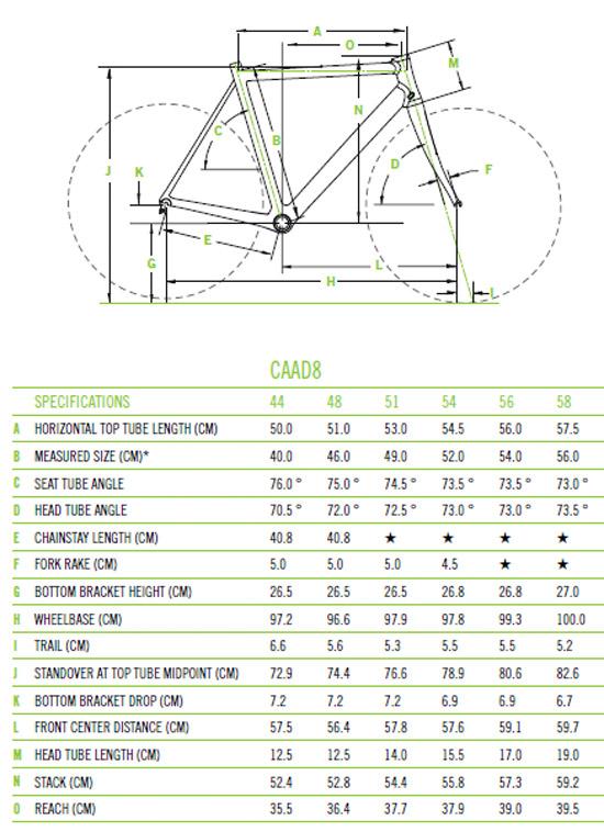 Cannondale Caad8 Tiagra Road Bike 2015 Road Racer Bikes