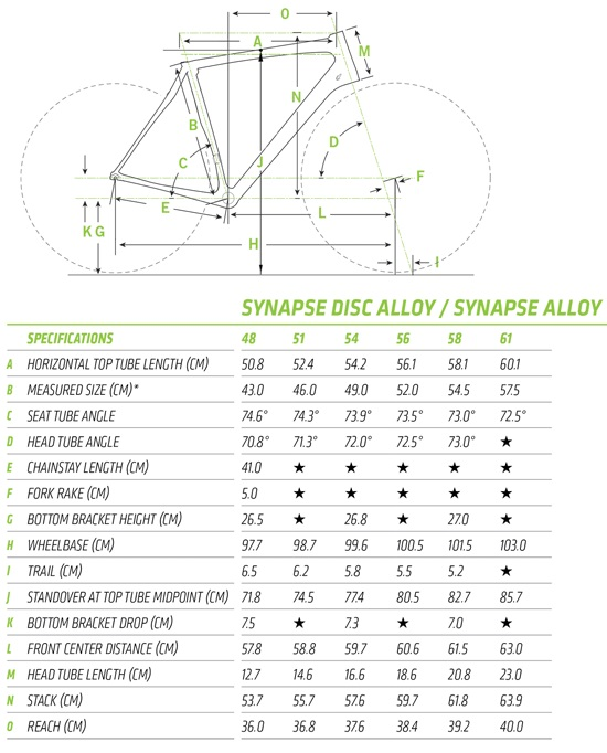 2017 Cannondale Synapse Tiagra Road Bike